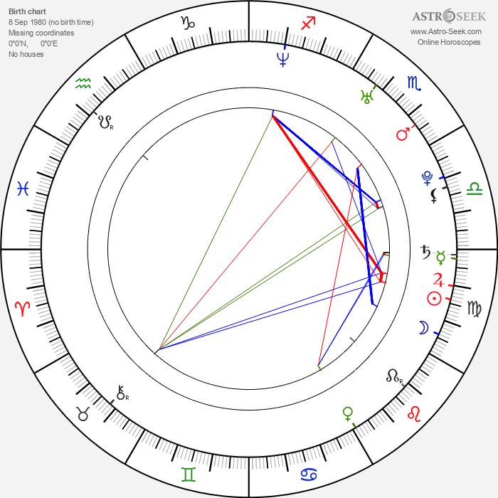 Kadri Kõusaar - Astrology Natal Birth Chart