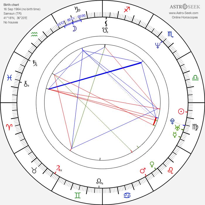Kadriye Secgin - Astrology Natal Birth Chart