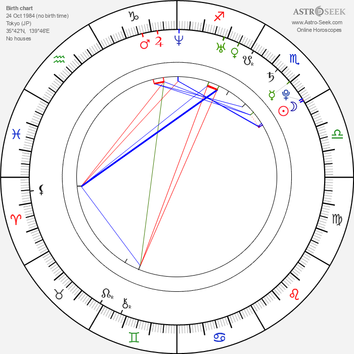 Kaera Kimura - Astrology Natal Birth Chart