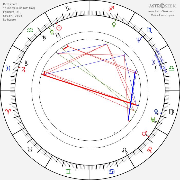 Kai Hansen - Astrology Natal Birth Chart
