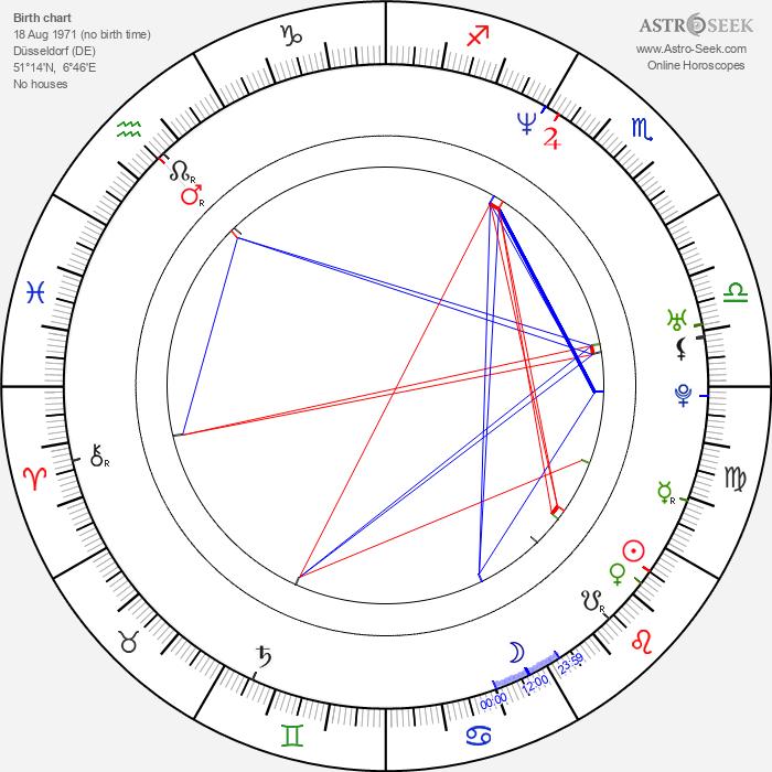 Kai Ivo Baulitz - Astrology Natal Birth Chart