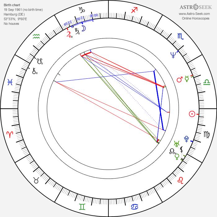 Kai Wessel - Astrology Natal Birth Chart