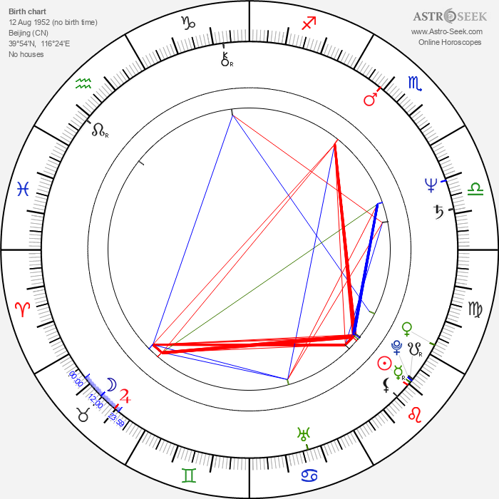 Kaige Chen - Astrology Natal Birth Chart