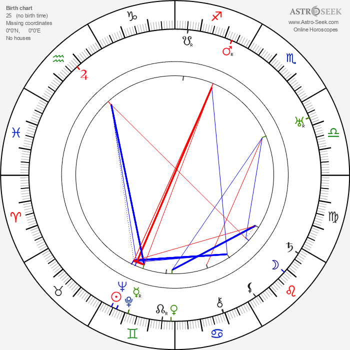 Kaija Suonio - Astrology Natal Birth Chart