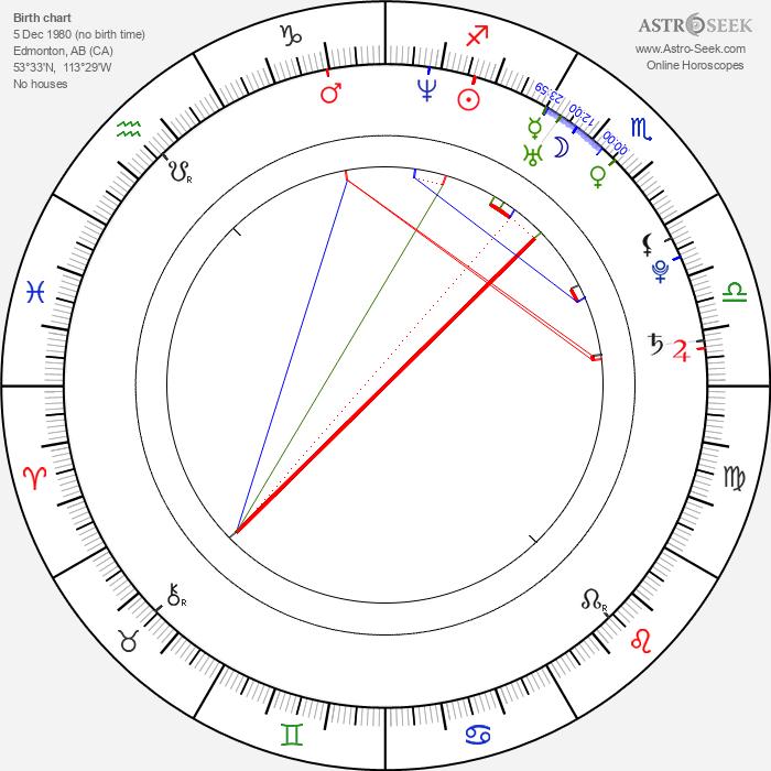 Kailin See - Astrology Natal Birth Chart