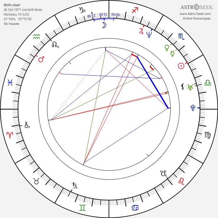 Kaipo Schwab - Astrology Natal Birth Chart