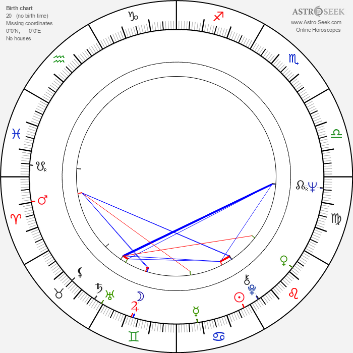 Kaisa Korhonen - Astrology Natal Birth Chart