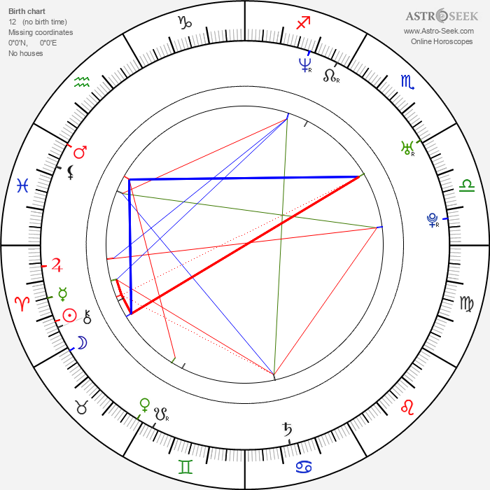 Kaisa Penttilä - Astrology Natal Birth Chart