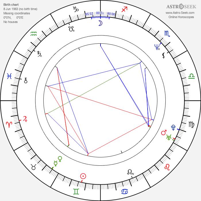 Kaiti Garbi - Astrology Natal Birth Chart