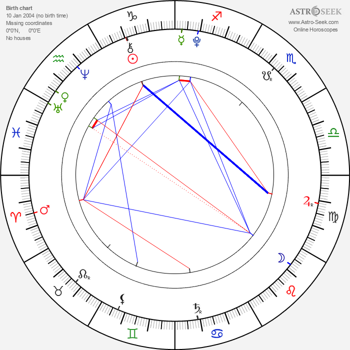 Kaitlyn Maher - Astrology Natal Birth Chart
