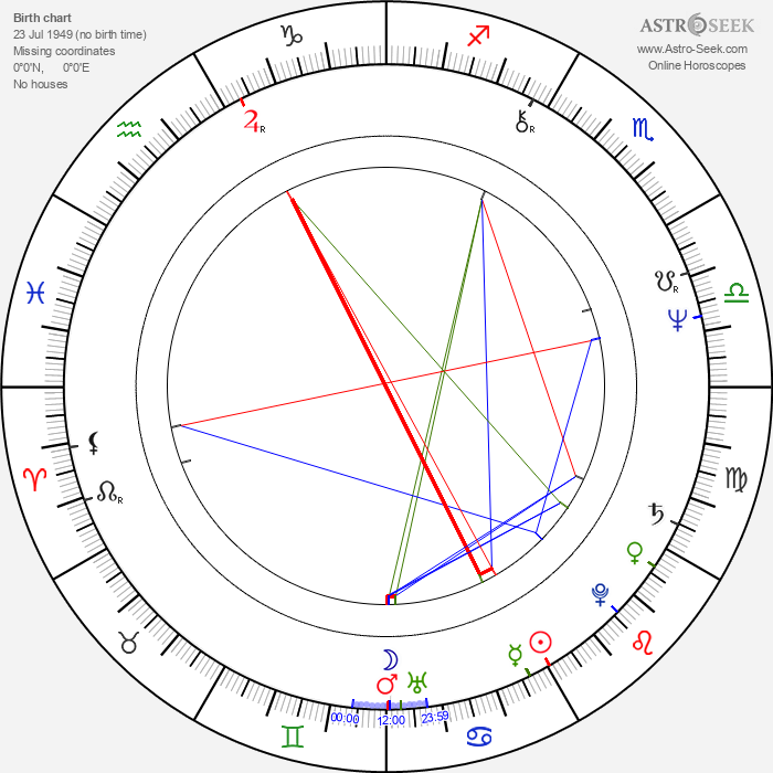 Kaity Tong - Astrology Natal Birth Chart
