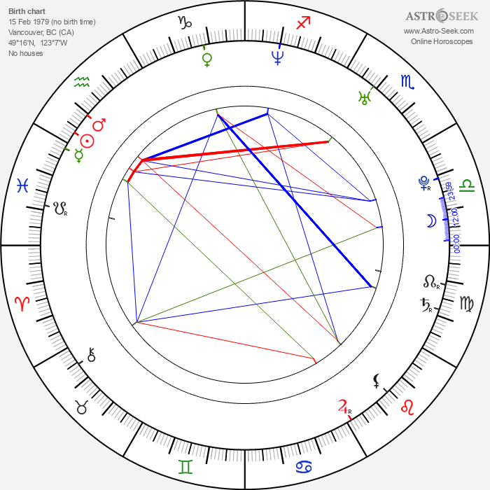 Kaj-Erik Eriksen - Astrology Natal Birth Chart