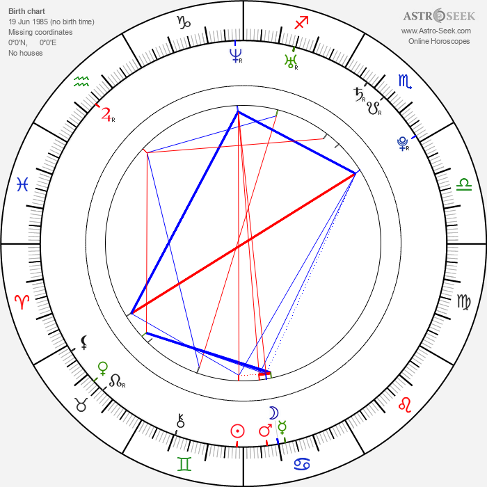 Kajal Agarwal - Astrology Natal Birth Chart