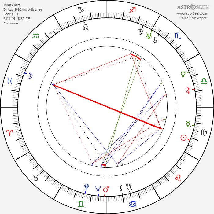 Kajo Onoe - Astrology Natal Birth Chart