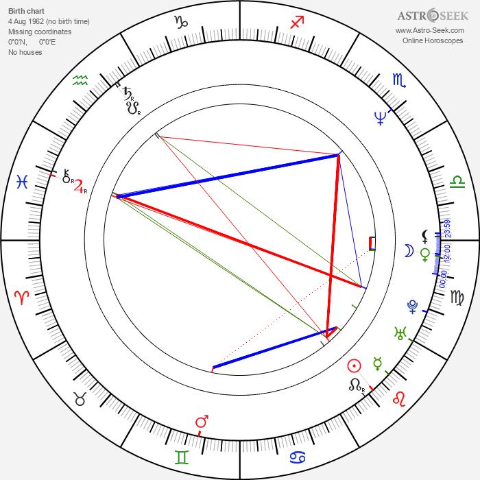 Kajsa Ernst - Astrology Natal Birth Chart