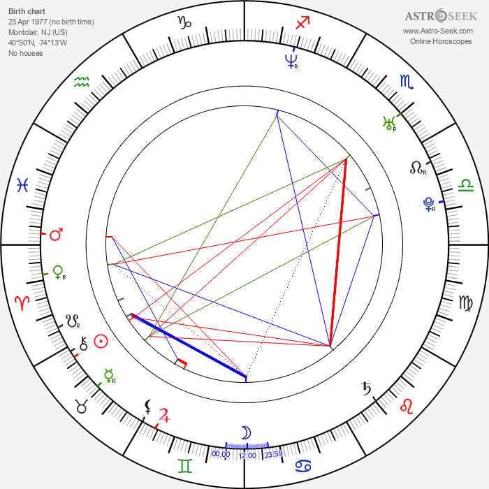 Kal Penn - Astrology Natal Birth Chart