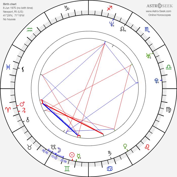 Kal Thompson - Astrology Natal Birth Chart
