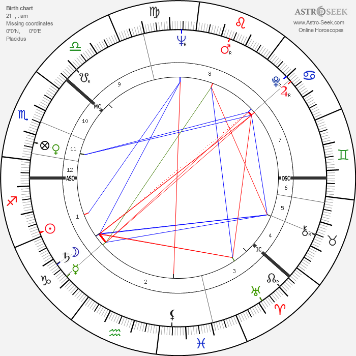 Kalevi Sorsa - Astrology Natal Birth Chart