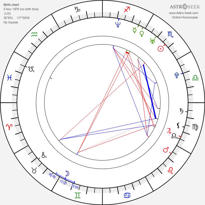 Kalia Prescott - Astrology Natal Birth Chart