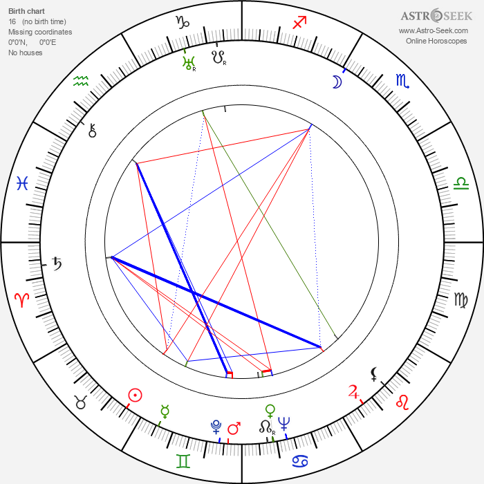 Kalle Peronkoski - Astrology Natal Birth Chart