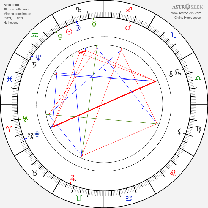 Kálmán Mikszáth - Astrology Natal Birth Chart