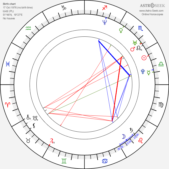 Kama Kowalewska - Astrology Natal Birth Chart