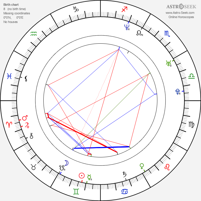Kamen Kalev - Astrology Natal Birth Chart
