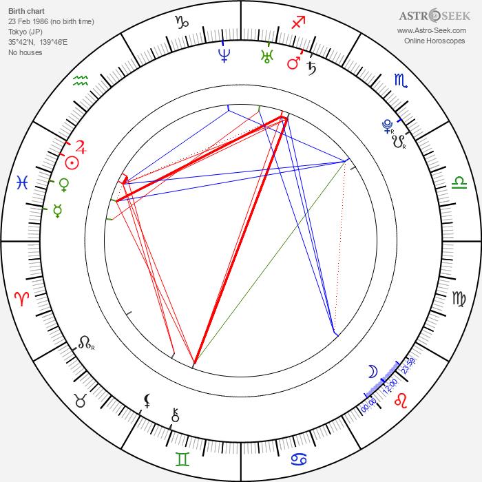Kamenashi Kazuya - Astrology Natal Birth Chart