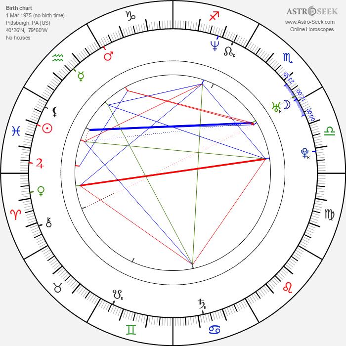 Kami Andrews - Astrology Natal Birth Chart