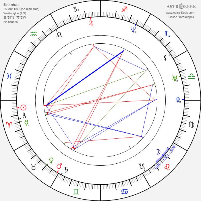 Kami Garcia - Astrology Natal Birth Chart