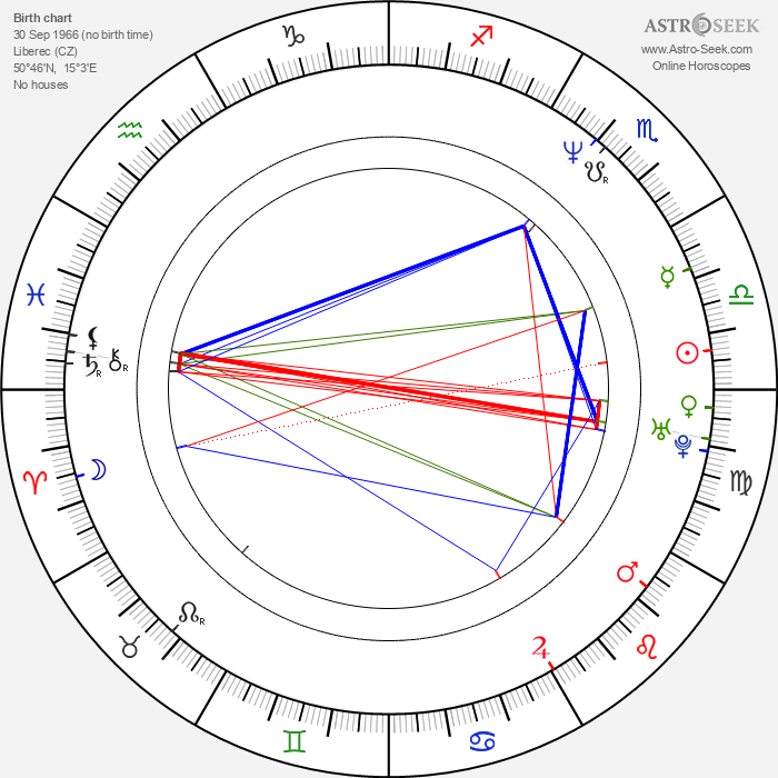 Kamil Halbich - Astrology Natal Birth Chart