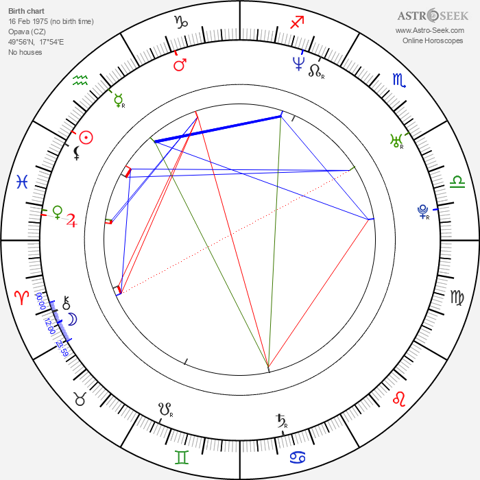 Kamil Klein - Astrology Natal Birth Chart