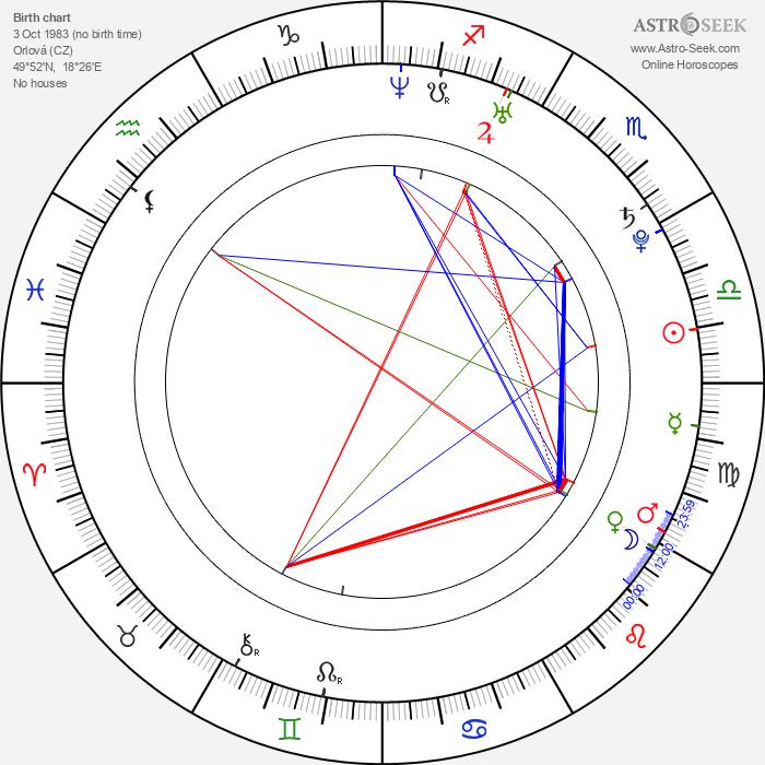 Kamil Kumorek - Astrology Natal Birth Chart