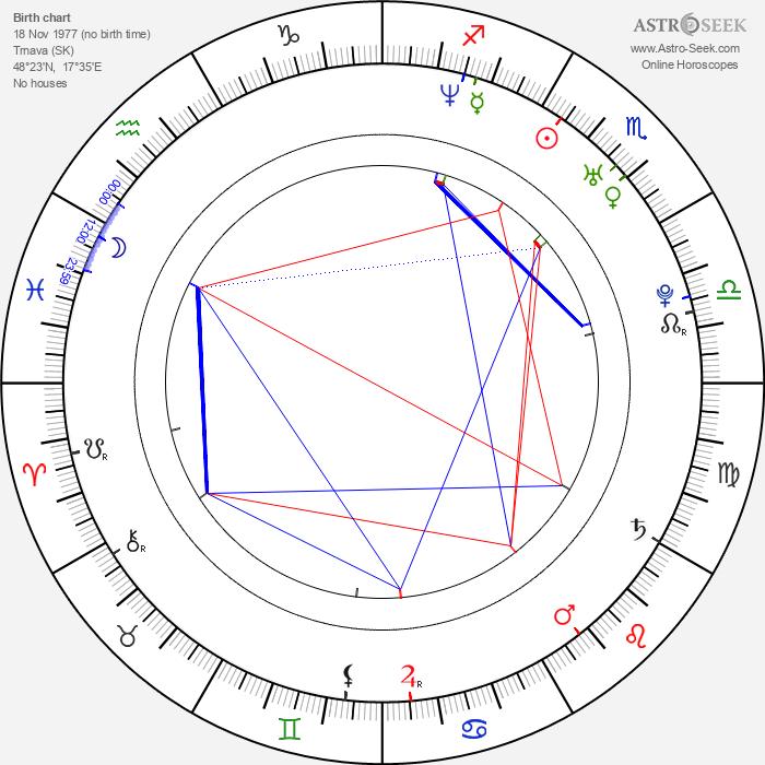 Kamil Mikulčík - Astrology Natal Birth Chart