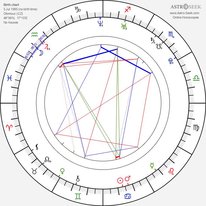 Kamil Tatarkovič - Astrology Natal Birth Chart