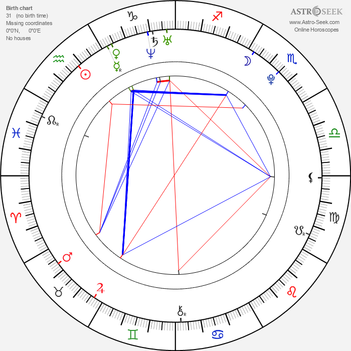 Kamila Kikinčuková - Astrology Natal Birth Chart