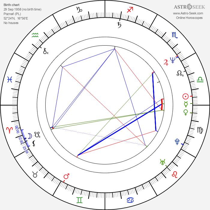 Kamila Sammler - Astrology Natal Birth Chart