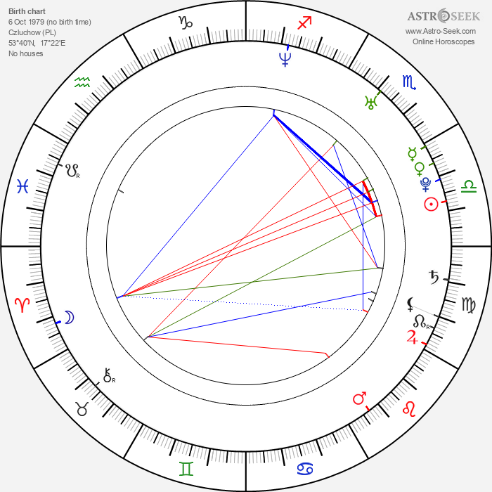 Kamilla Baar - Astrology Natal Birth Chart