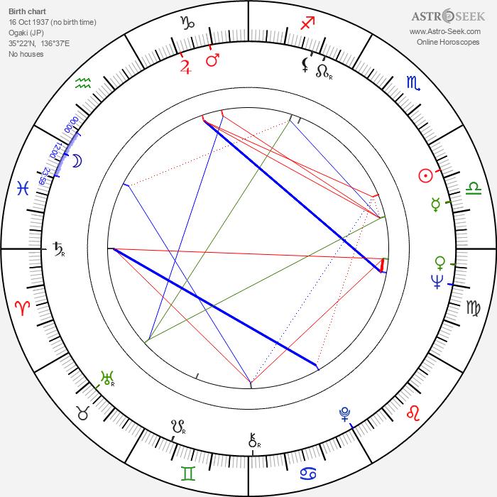 Kan Mukai - Astrology Natal Birth Chart