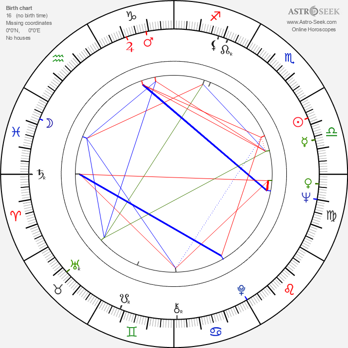 Kan Mukai - Astrology Natal Birth Chart