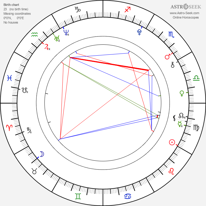 Kana Kita - Astrology Natal Birth Chart