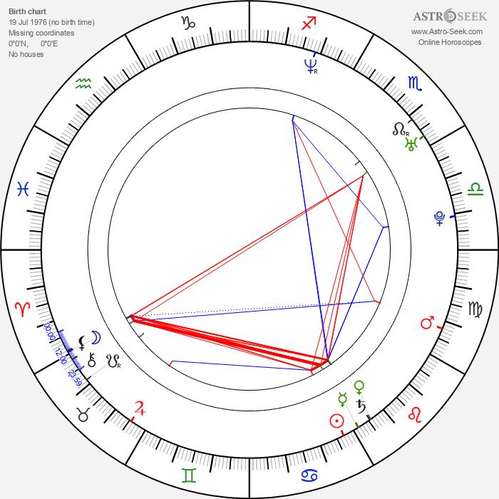 Kanae Uotani - Astrology Natal Birth Chart