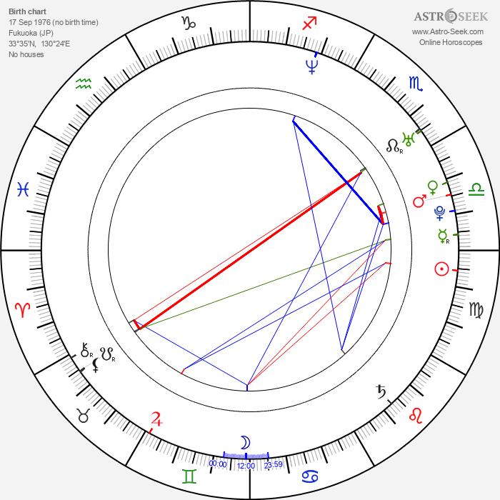 Kanako Kojima - Astrology Natal Birth Chart