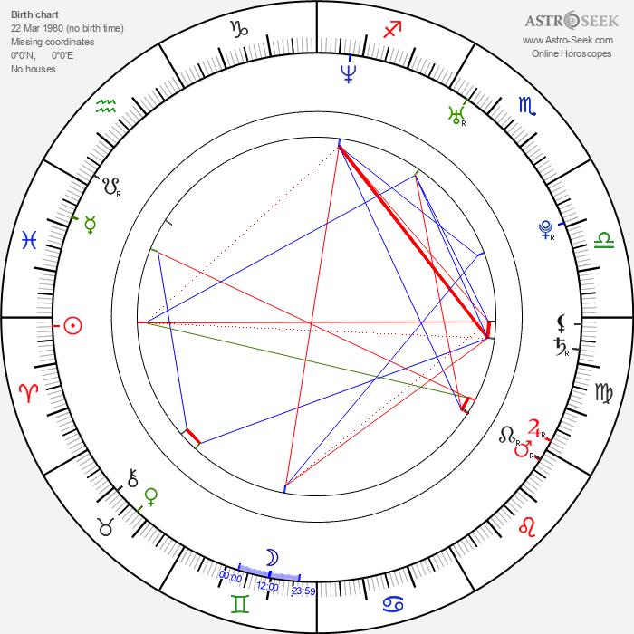 Kandyse McClure - Astrology Natal Birth Chart