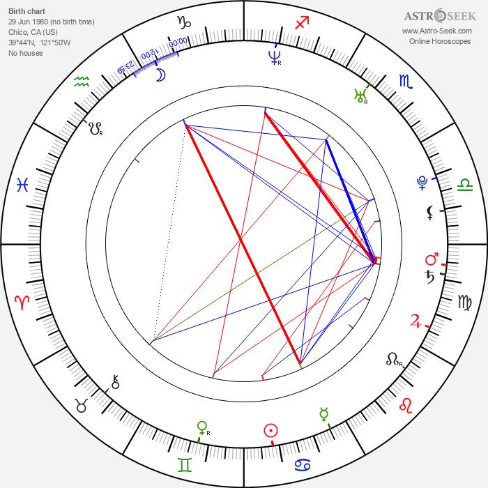 Kane Black - Astrology Natal Birth Chart