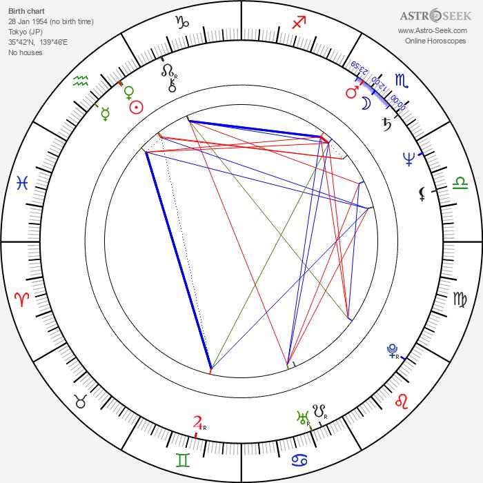 Kaneto Shiozawa - Astrology Natal Birth Chart