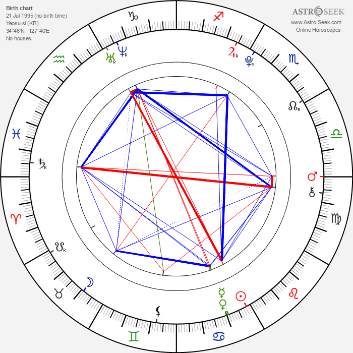 Kang Dong Ho - Astrology Natal Birth Chart
