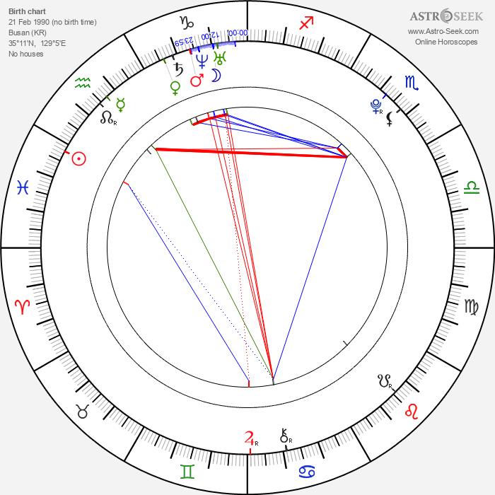Kang Ha-neul - Astrology Natal Birth Chart