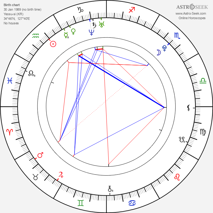 Kang Han Na - Astrology Natal Birth Chart