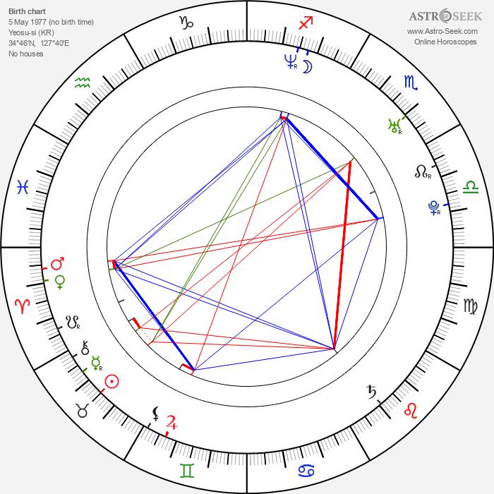 Kang-hee Choi - Astrology Natal Birth Chart